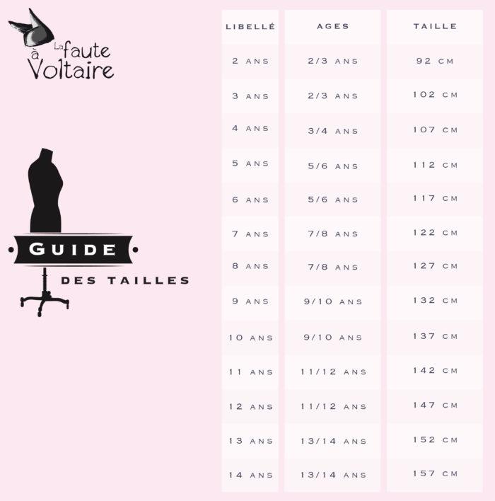 Guide des tailles mode enfant La Faute à Voltaire